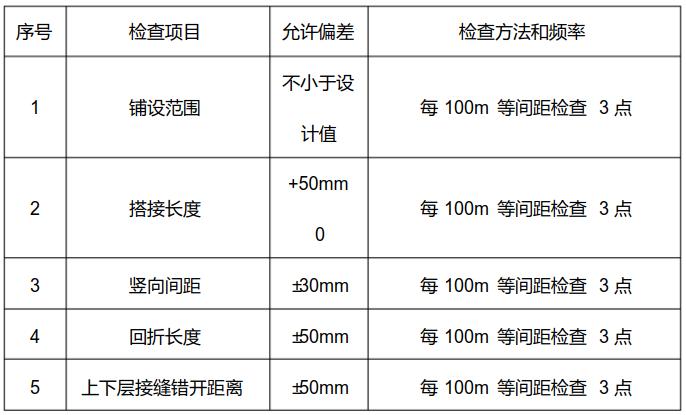 土工格栅施工的质量检测  第2张