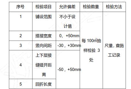 土工格栅质量控制措施  第1张
