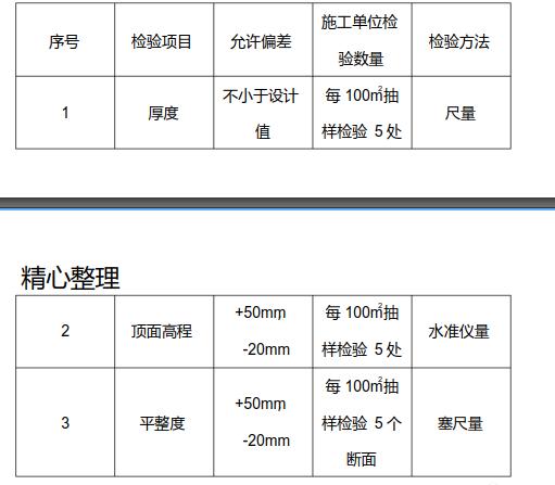 土工格栅质量控制措施  第2张