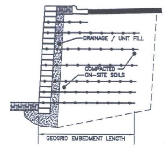 [玻纤土工格栅]是怎样挡土墙的